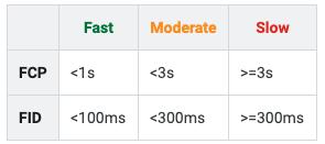 Neues von Google mit Judith Lewis: BERT-Update, Geschwindigkeitsbericht in GSC & mehr. Bild 3