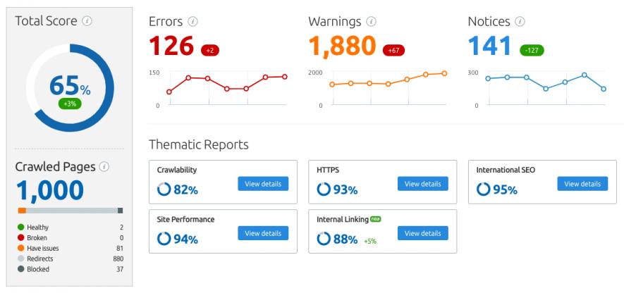Qué es la rastreabilidad web - Site Audit
