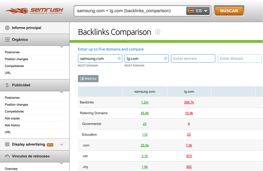 EMrush Backlinks Comparison - LG.es & Samsung.es