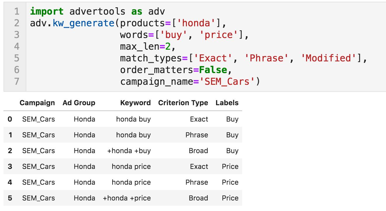 Generate keywords (max_len=2)