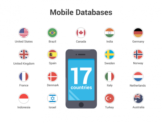 Database mobile di SEMrush per 17 Paesi