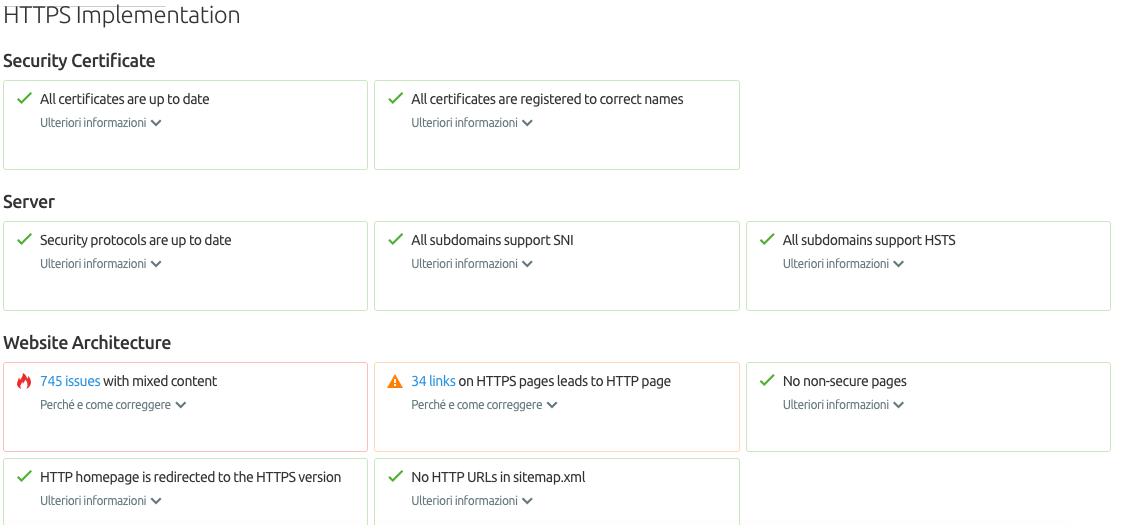 HTTPS Implementation report - Tool Site Audit