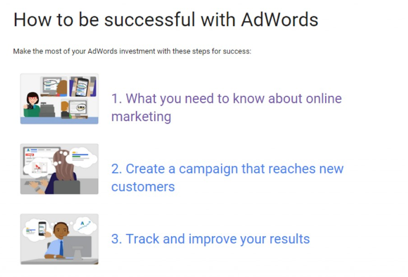 How to be Successful With AdWords