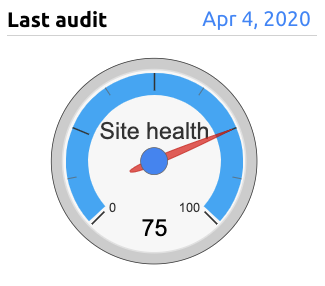 Website's technical health