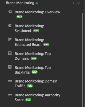Brand Monitoring widgets in My Reports