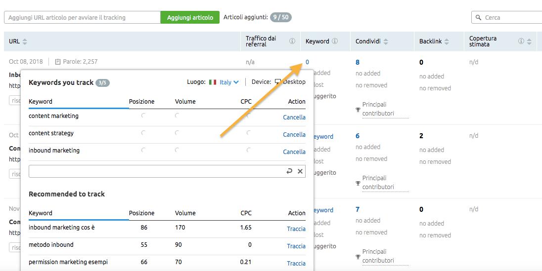 Come monitorare i risultati di un post pubblicato su un blog esterno