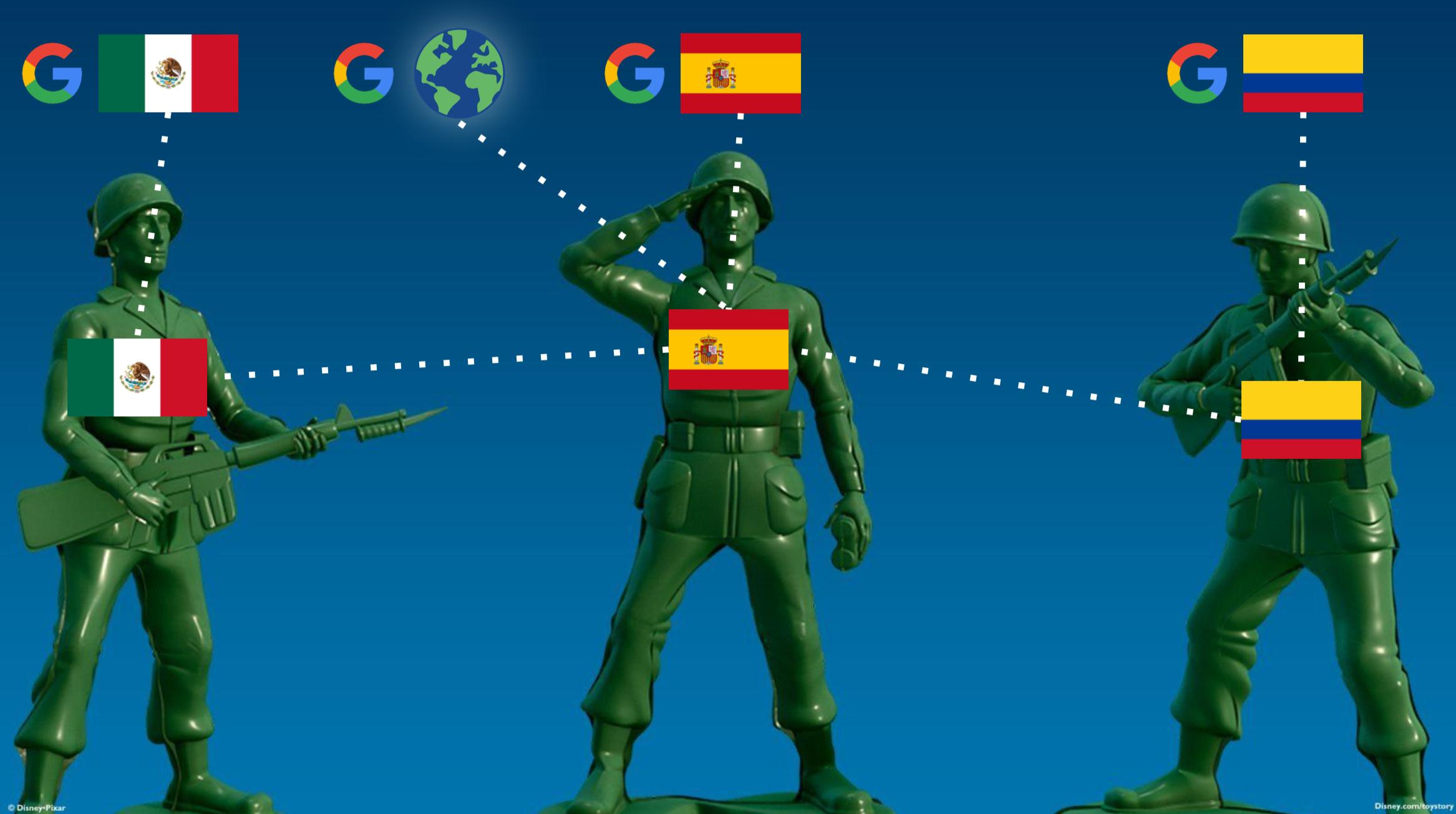 SEO Internacional: Como Expandir o seu site para outros países (Highlights do Webinar). Imagem 7
