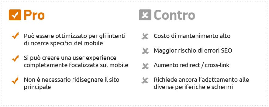 Configurazione siti mobile-friendly. Indicazioni di ottimizzazione SEO