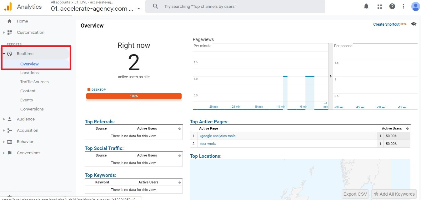 The Beginner's Definitive Guide to Google Analytics. Image 15