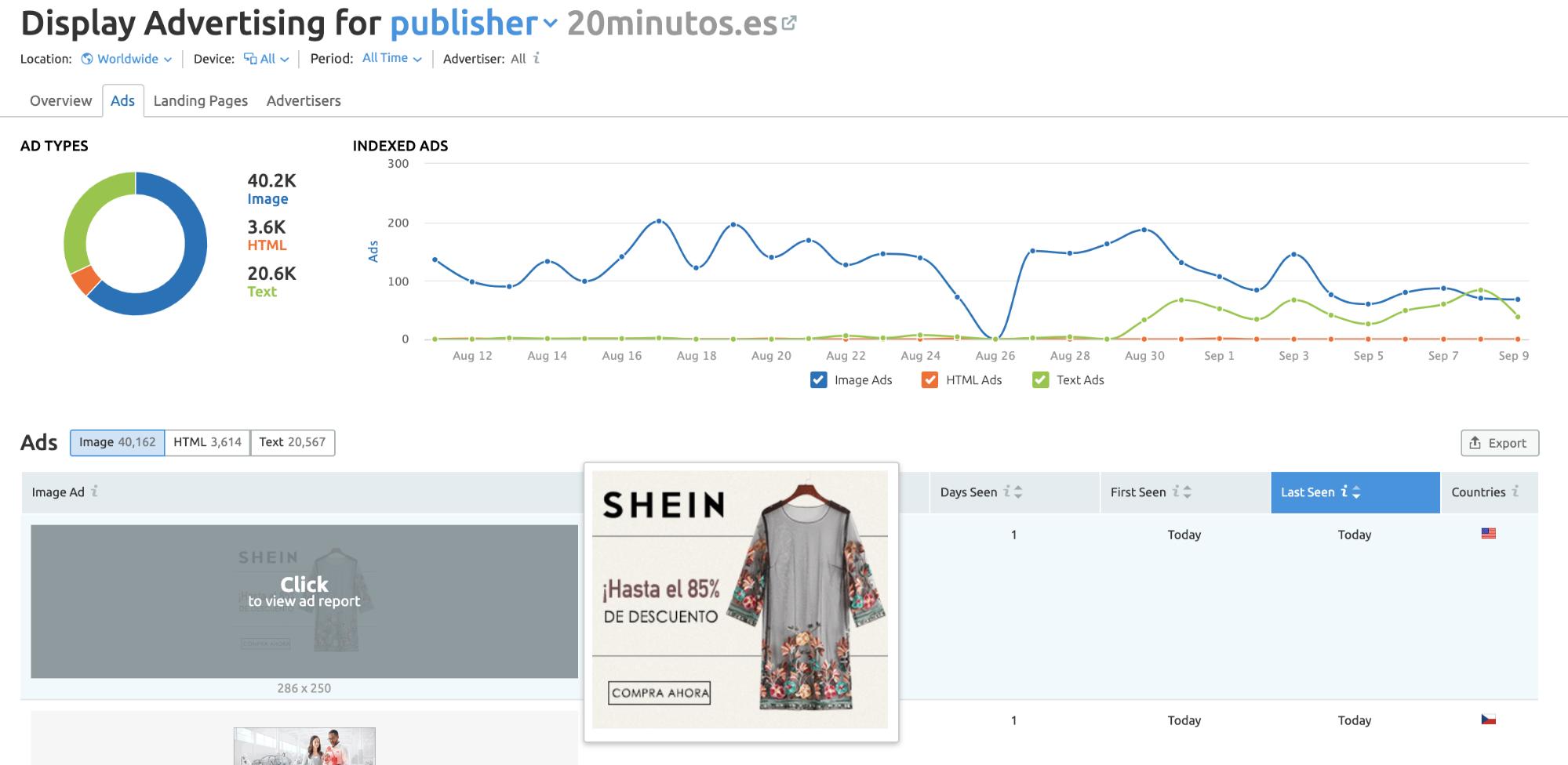 Cómo monetizar - Publicidad Display