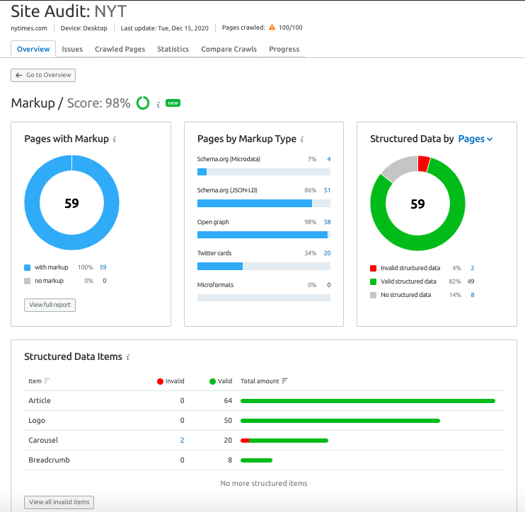 semrush site audit screenshot
