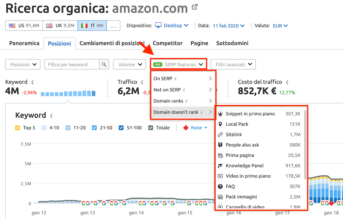 come filtrare per serp features in ricerca organica di semrush