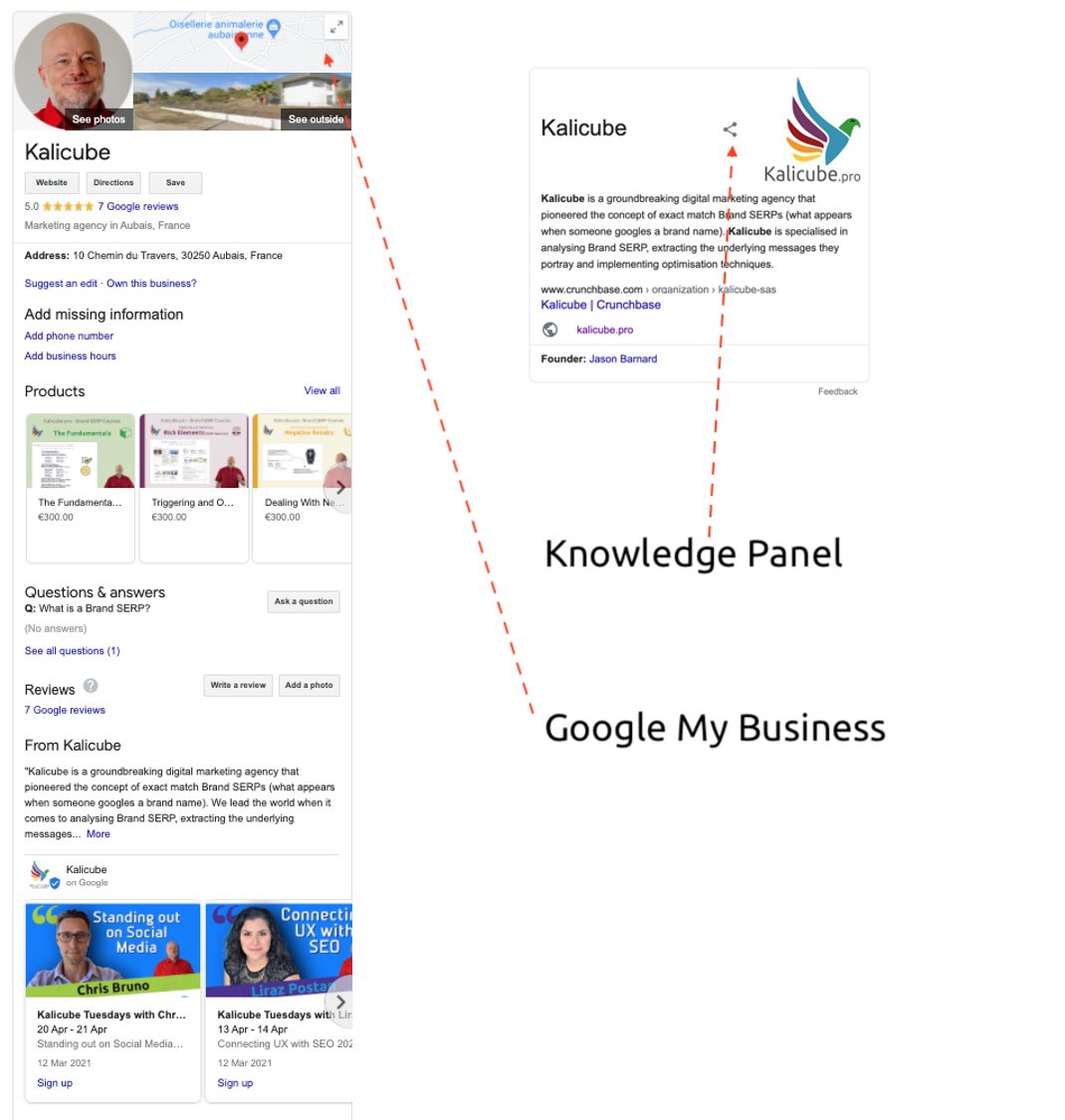 knowledge panel vs google my business listing