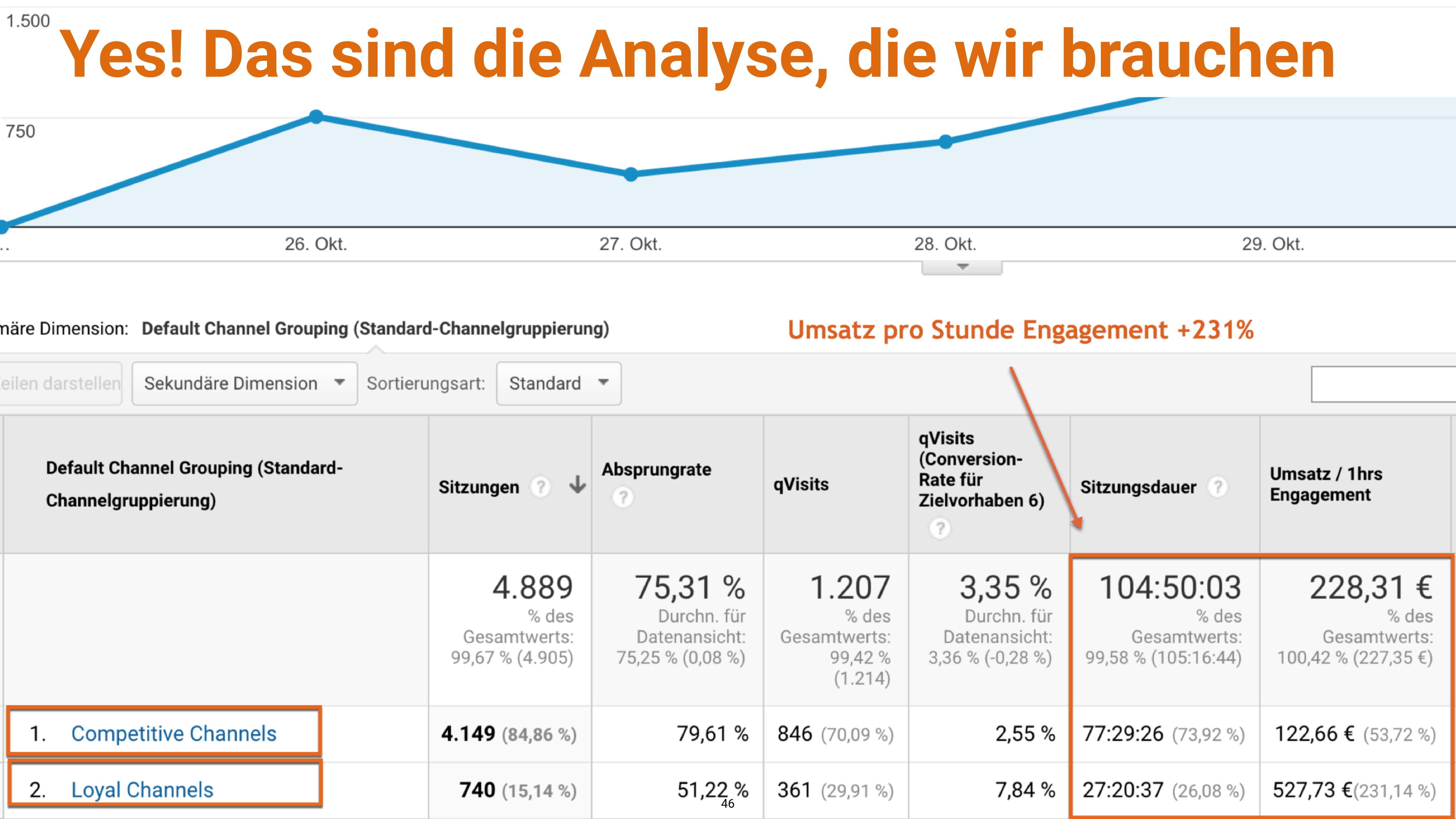google-analytics-fortgeschrittene-segmentierungsstrategien-seo-day-short-version2-46.jpg
