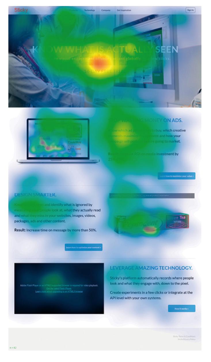 Heatmap tramite Eye tracking del sito web sticky.ad
