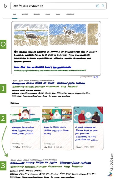 Comment fonctionne l'algorithme de la page entière de Bing ?