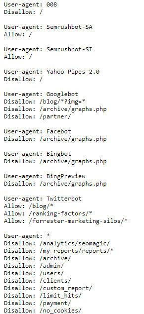 Esempio di Robots.txt di SemRush