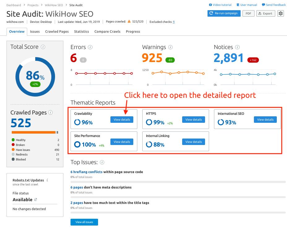 A SEMrush SEO site audit thematic report