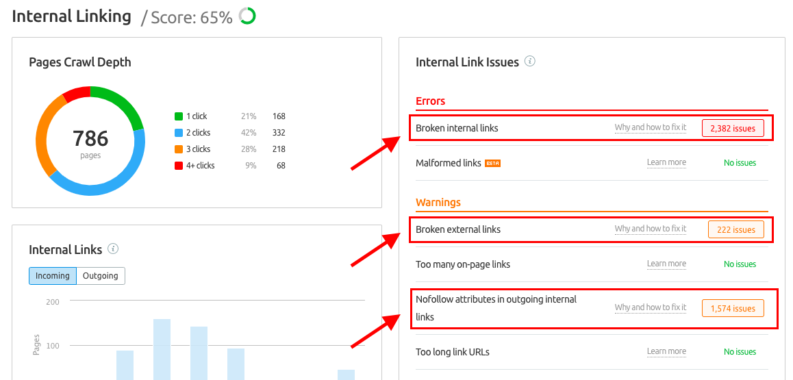 Internal Link Issues displayed in the SEMrush Audit Report