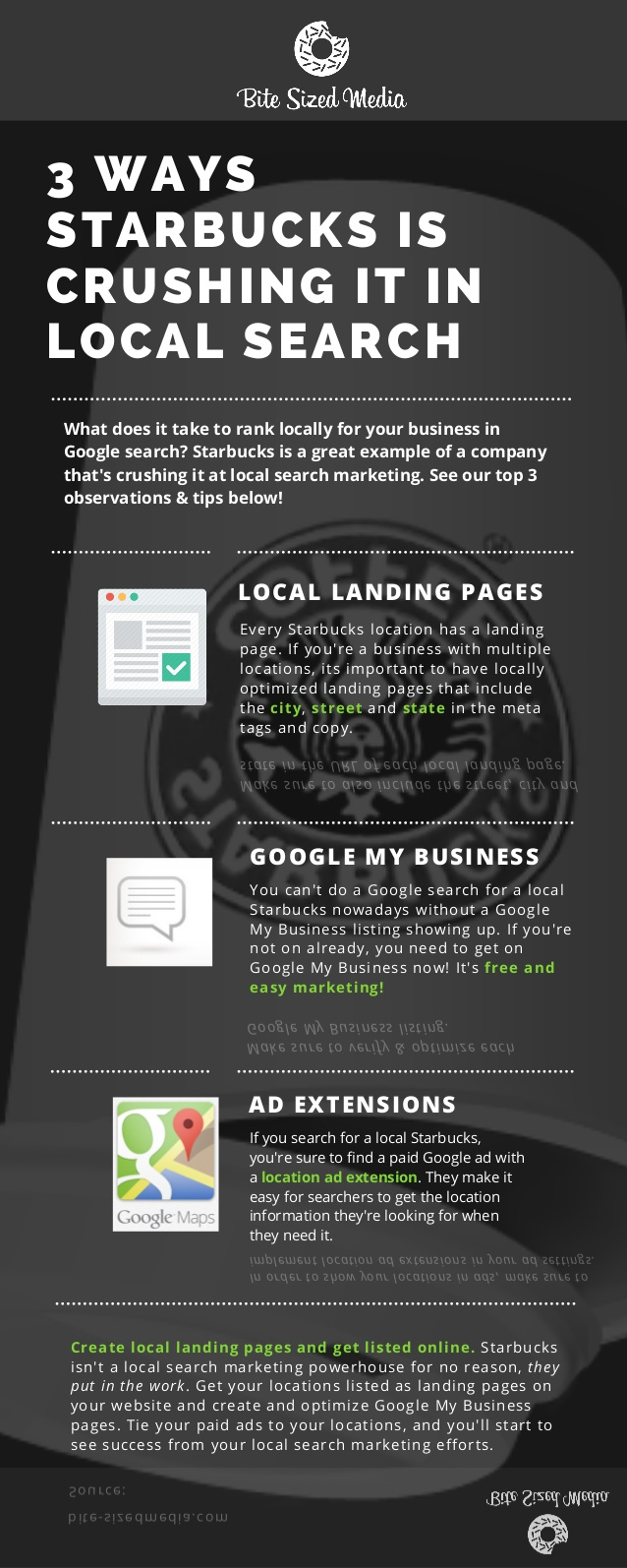 infographic-3-ways-starbucks-is-crushing-it-in-local-search-and-you-can-too-1-638