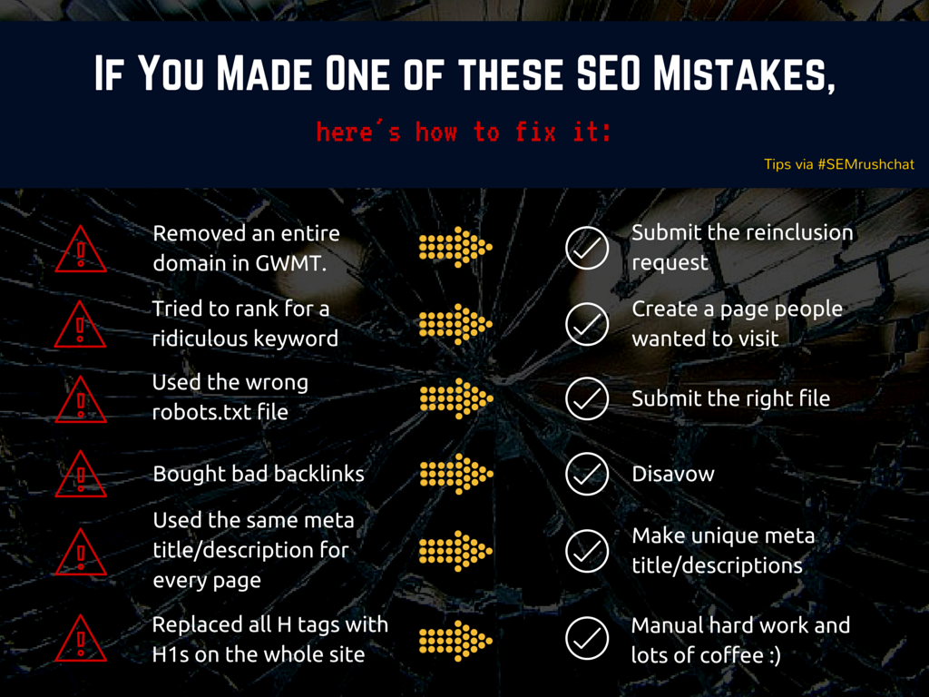 If You Made an SEO Mistake,