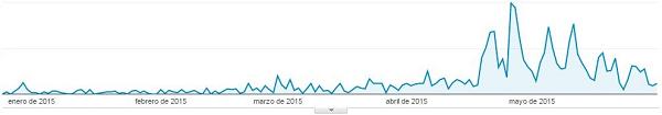 aumento-visitas-xls