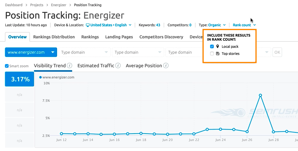 Position Tracking with SERP features filters