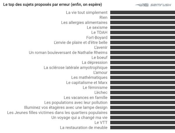 Concours Blogueur-né 2019 : les résultats !. Image 5