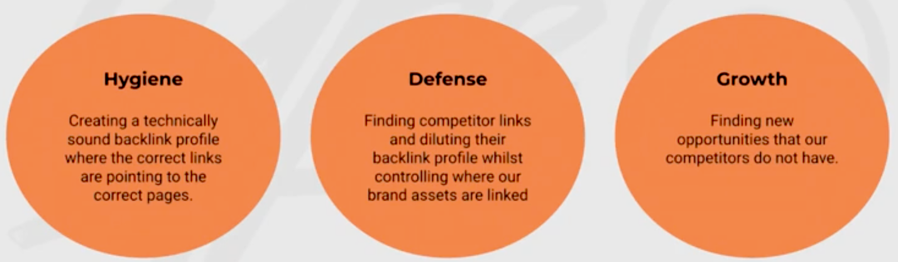 Weekly Wisdom with Ross Tavendale: Technical Link Building. Image 0