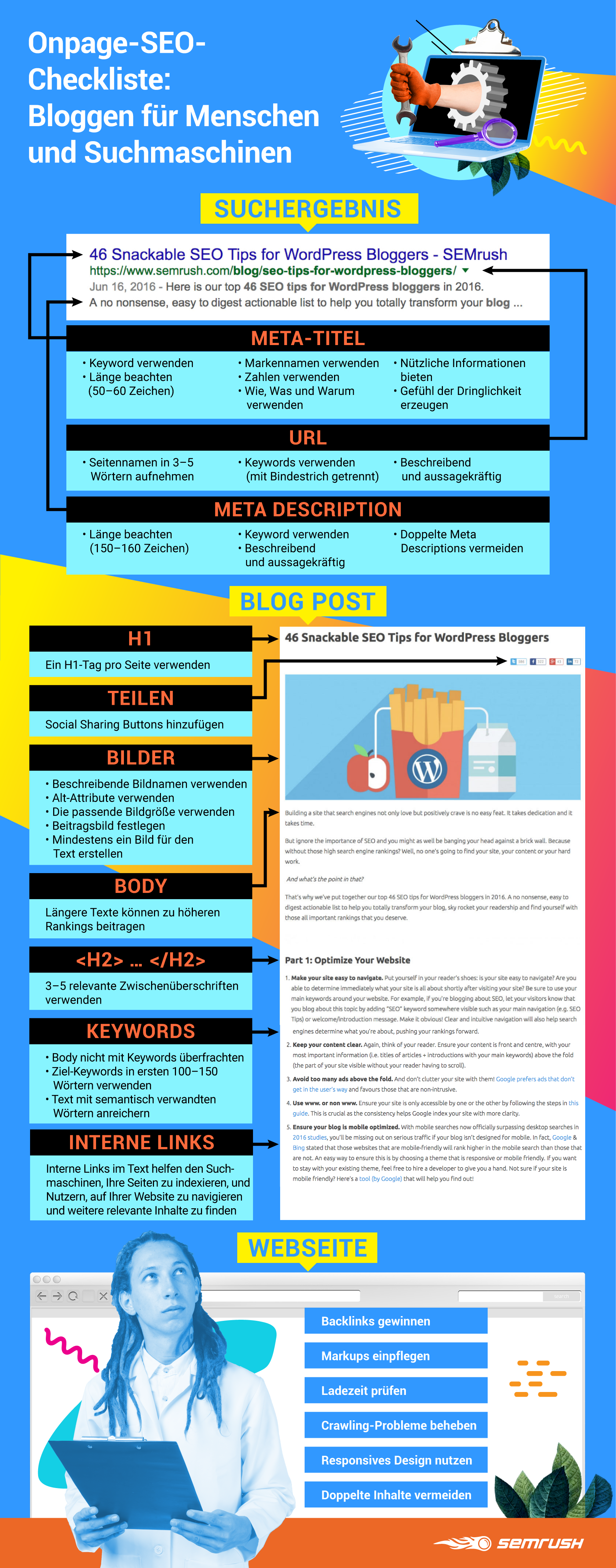 Infografik Checkliste für Onpage-SEO