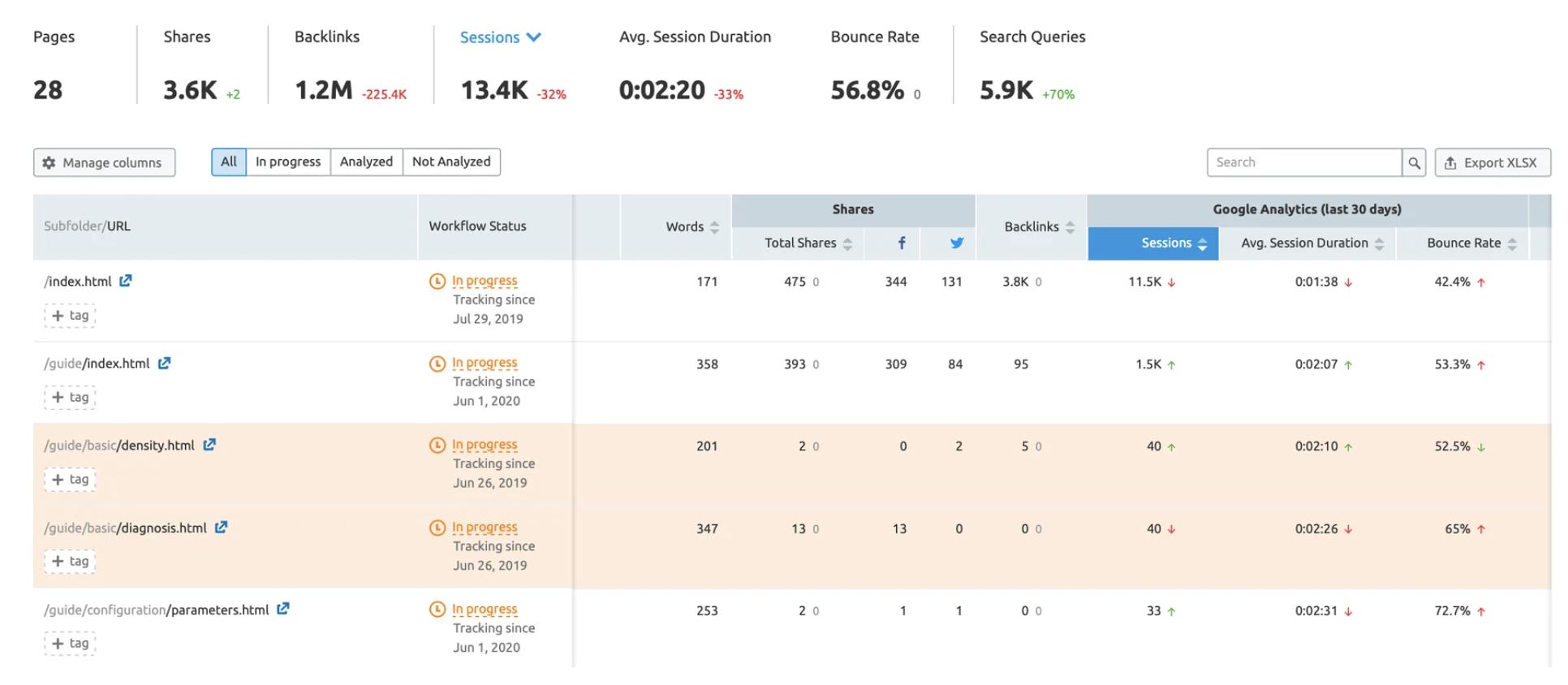SEMrush Content Audit screenshot