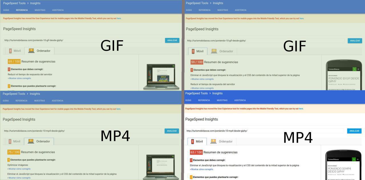 ¿Cómo aumentar la velocidad de carga de tus posts usando mp4?. Imagen 1