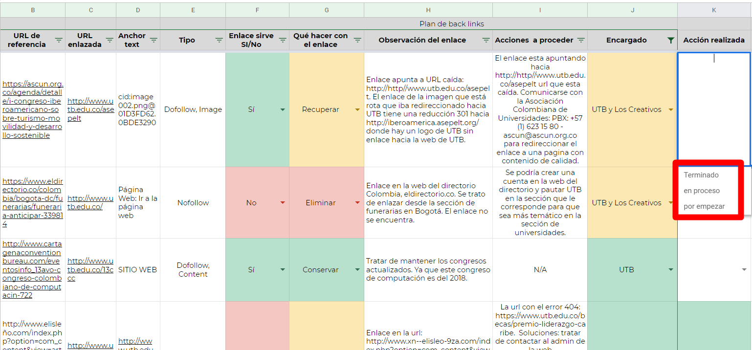 Linkbuilding de calidad - Matriiz de análisis backlinks