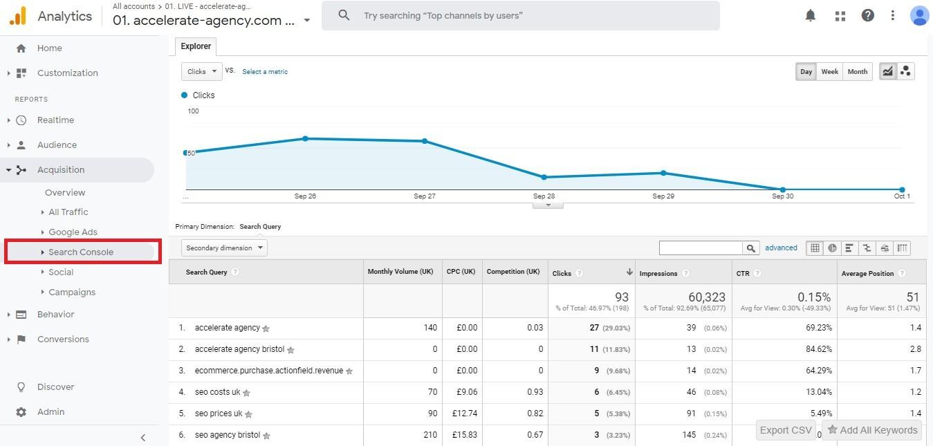 The Beginner's Definitive Guide to Google Analytics. Image 20