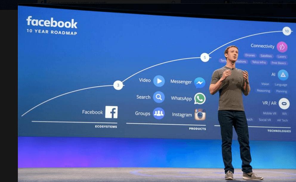 News: la roadmap di Facebook per i prossimi 10 anni