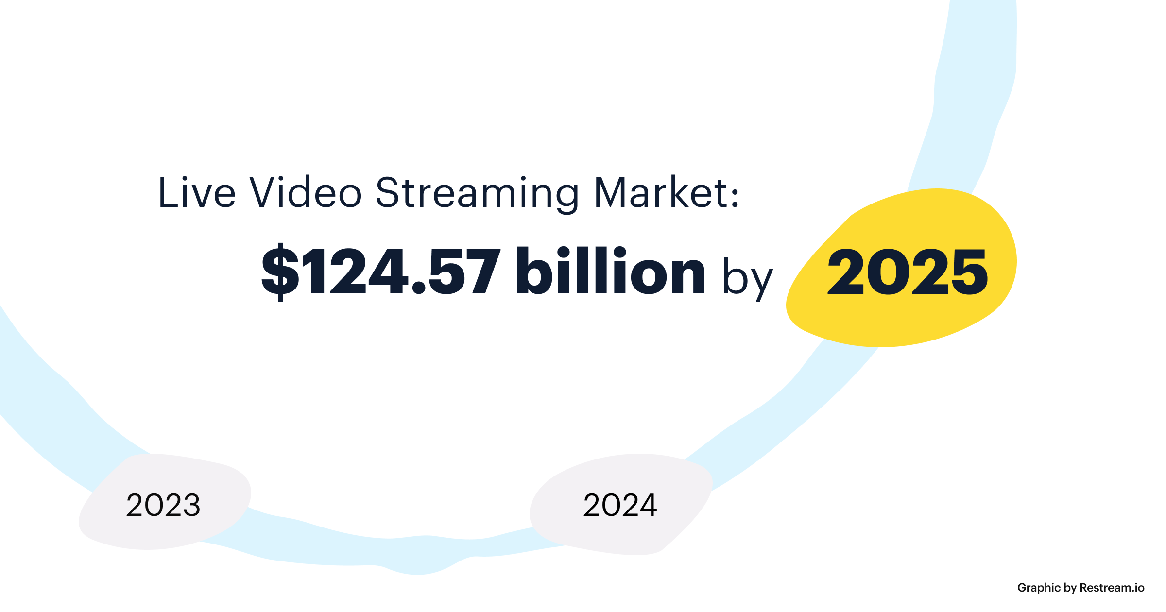 Restream live streaming market data screenshot