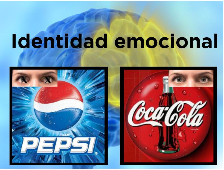 Lovebrands - Identidad emocional con la marca Coca Cola