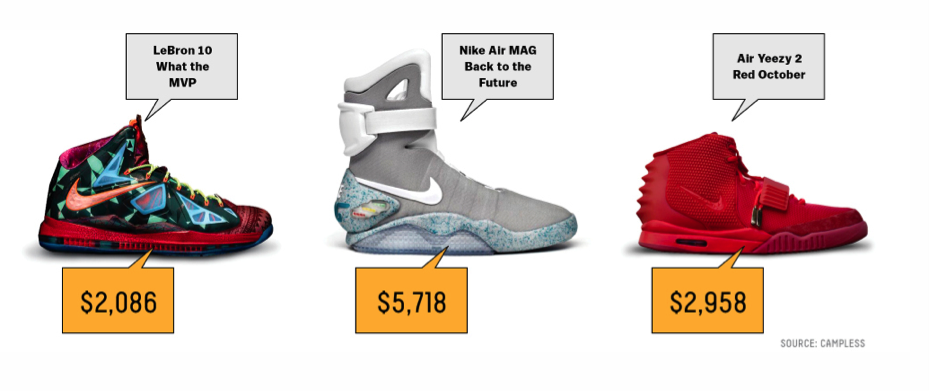 sneaker-prices