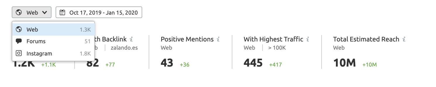 Actualizaciones top de SEMrush - Brand Monitoring