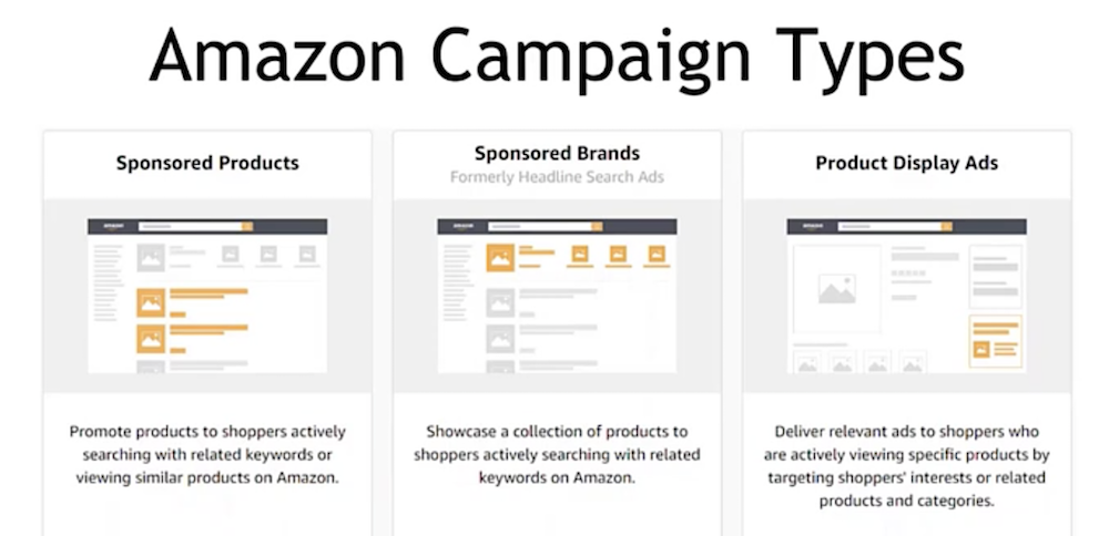 Weekly Wisdom with Evan Facinger: Improve Product Ranking with Amazon Advertising . Image 4