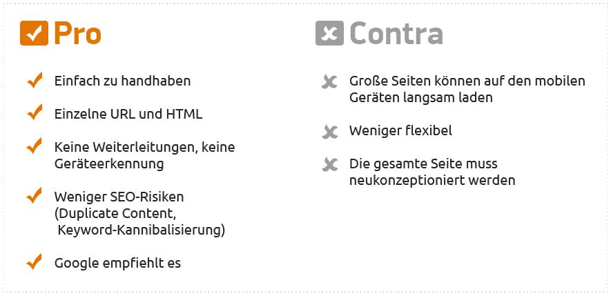 Webseiten für Mobile SEO optimieren. Bild 1