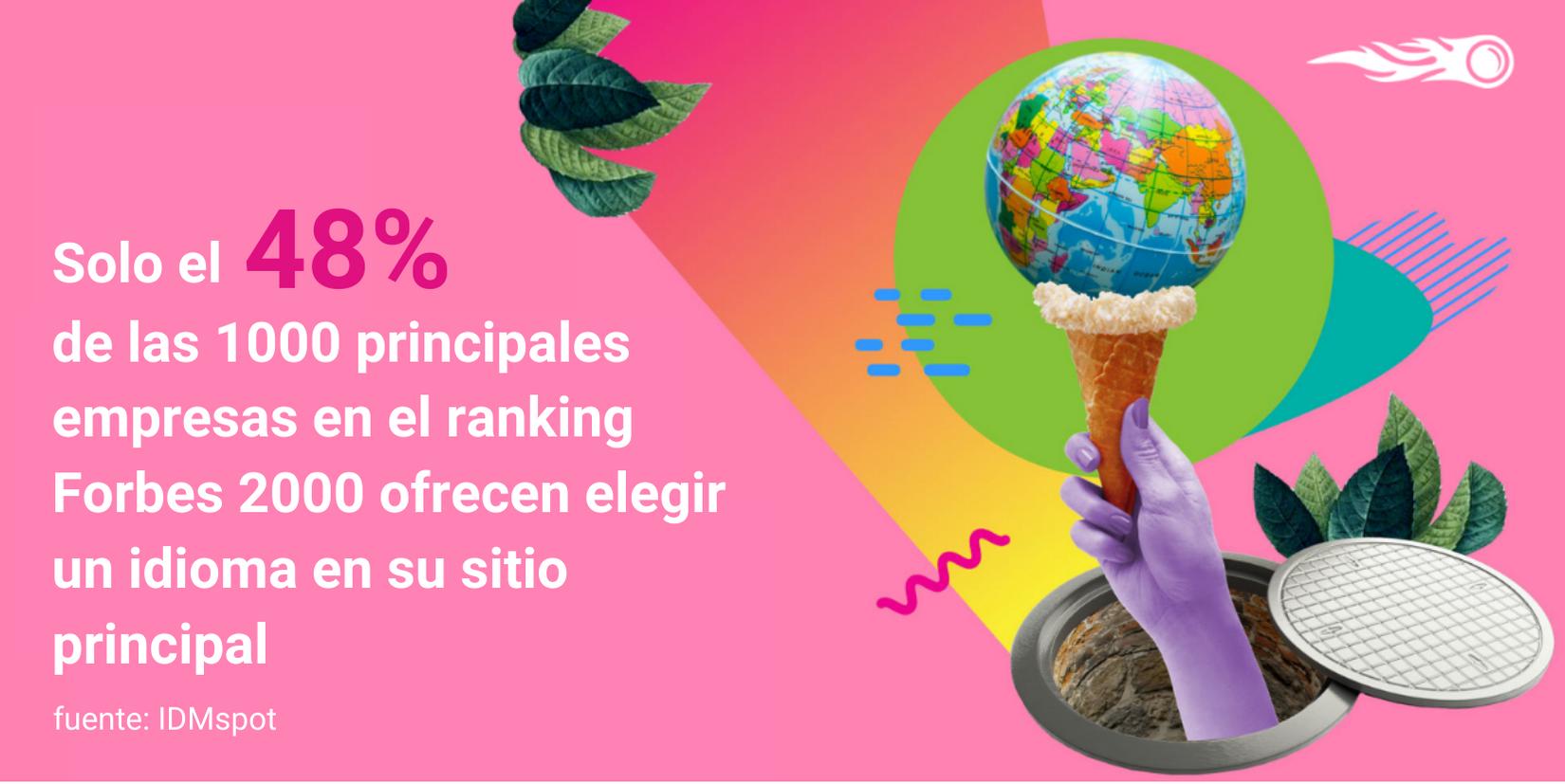 50 estadísticas clave para estrategia SEO interanacional - Comportamiento de empresas