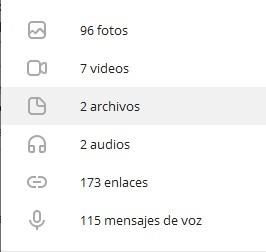 Canales de Telegram - Ejemplo de información de un canal