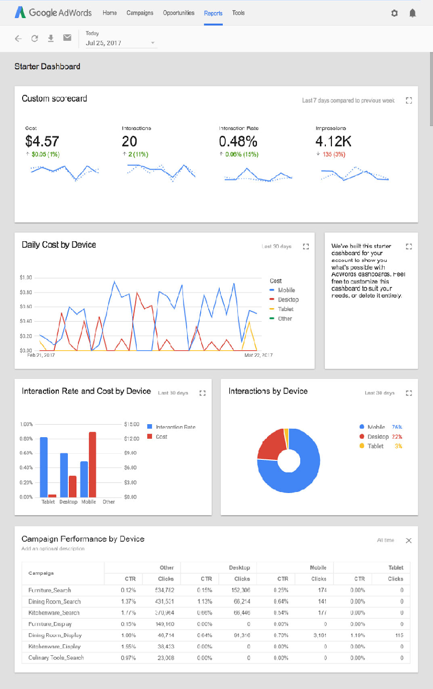 New Google Adwords dashboard