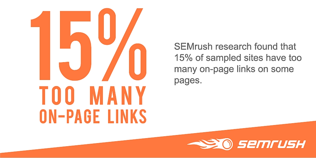 SEO issues too many on-page links