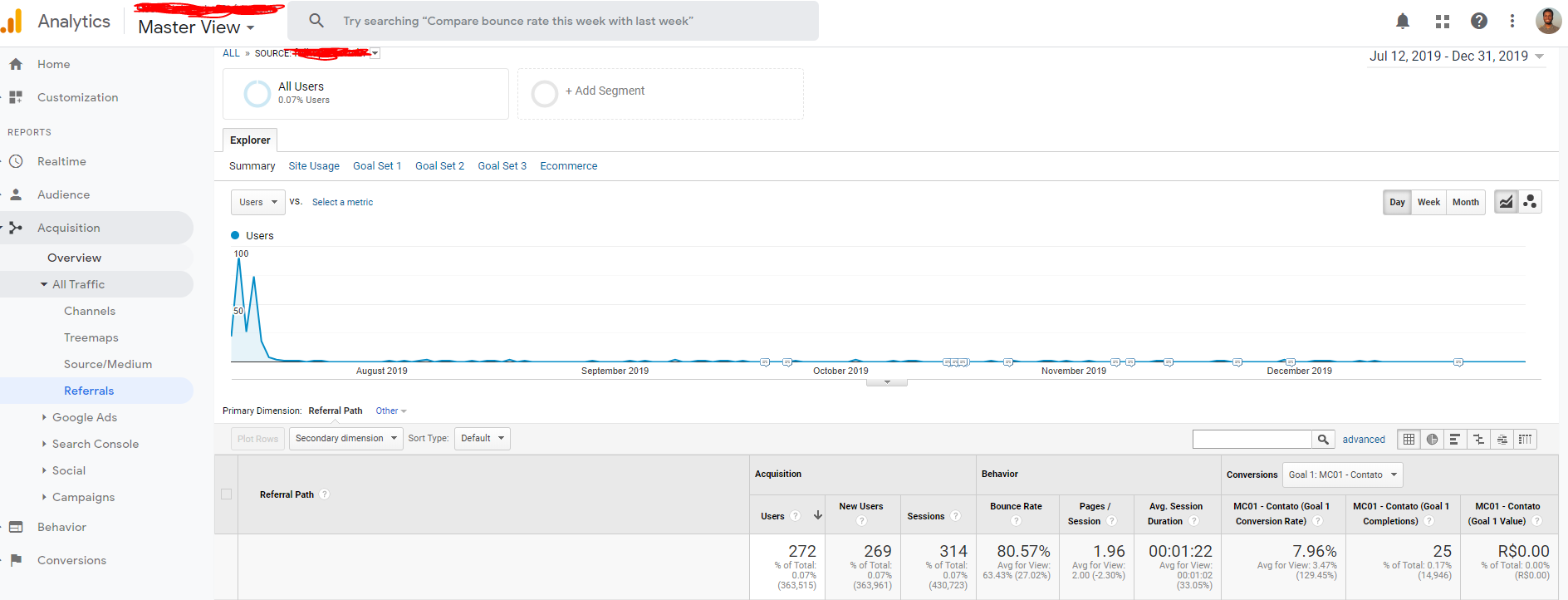 Referral Traffic - via Google Analytics