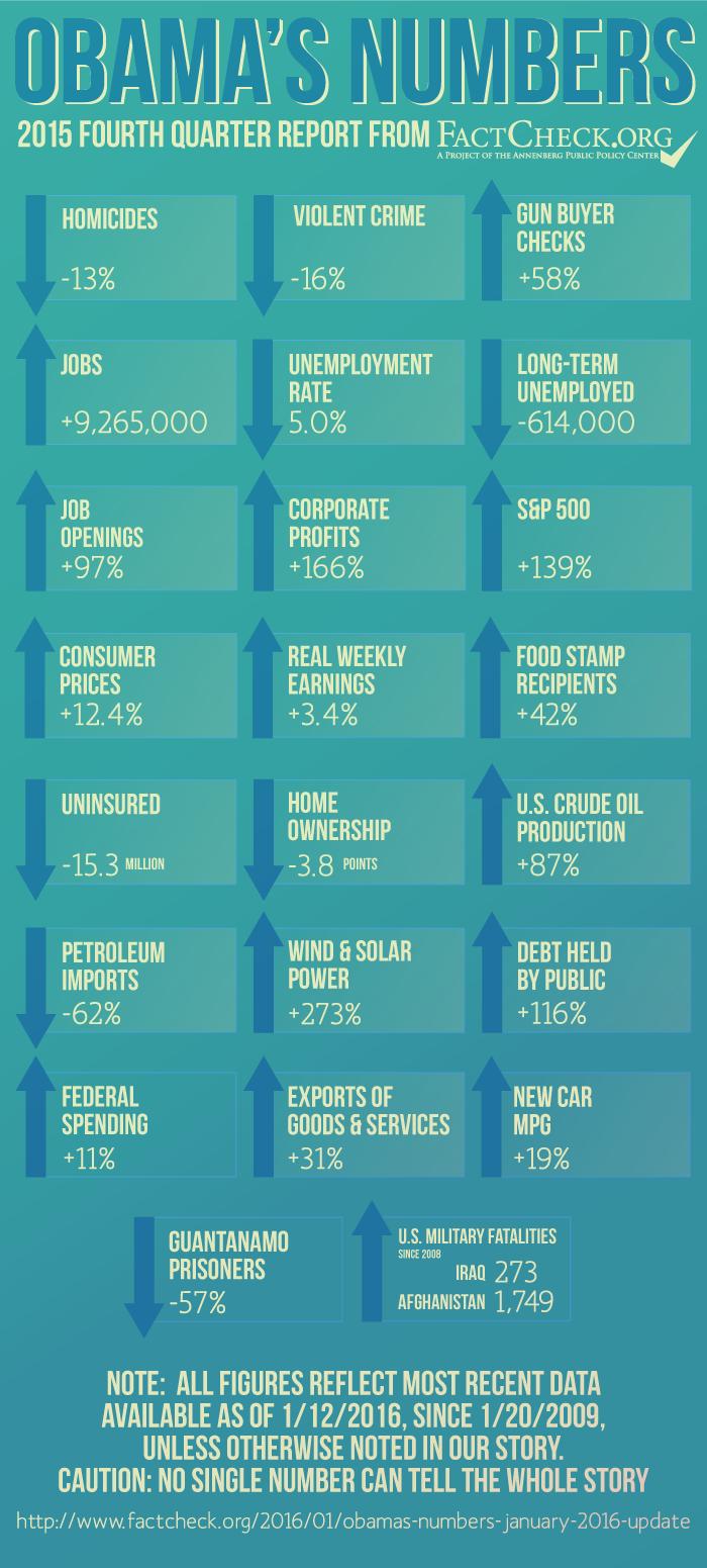 Infografica: un contenuto per aumentare l'engagement del nostro post