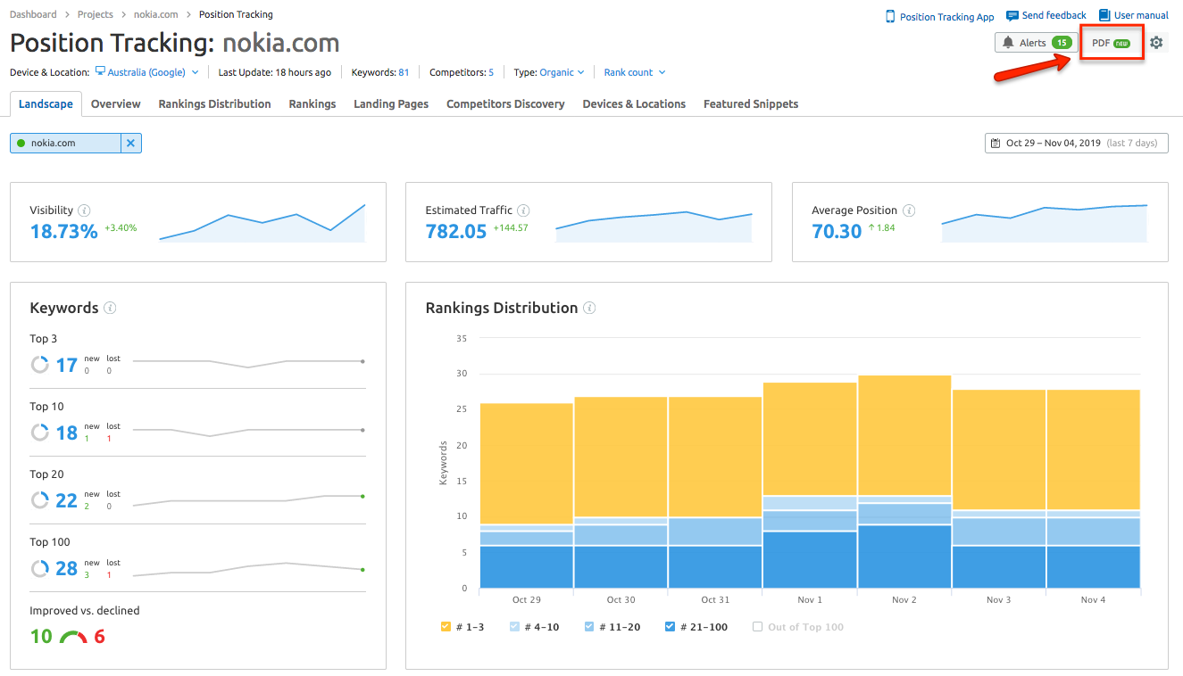 Novedades de SEMrush de octubre 2019 - Postion Tracking exportación datos