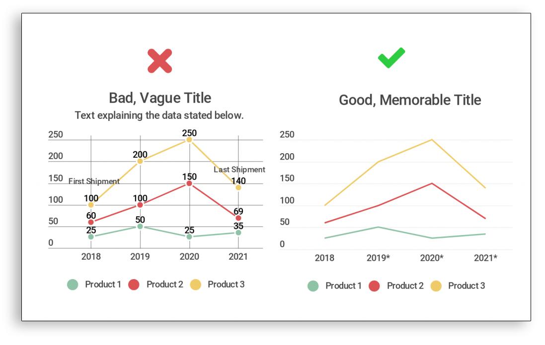 Visualización de datos - Infogram