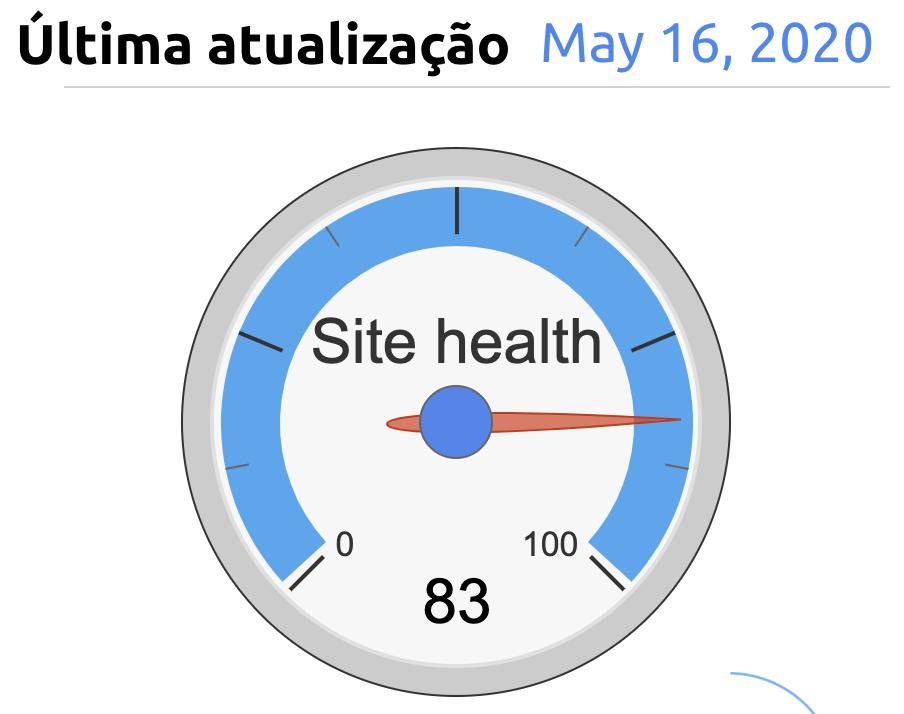 Website's technical health